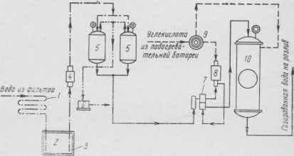 Рис 18 схема вакуум сатурационной