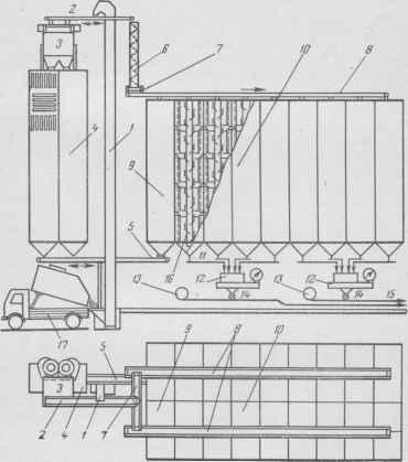 Схема бестарного хранения