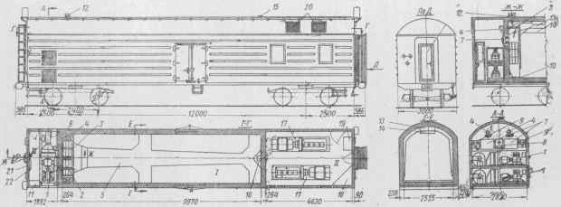 Схема вагона с машинным