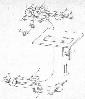 Рис.89.Бутылочный элеватор ЭРС-12 (кинематическая схема):1—втулочно-роликовая цепь; 2- носитель для бутылок; 3...
