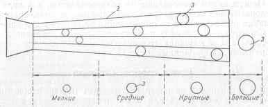 Рис. 9. Схема работы тросовой калибровочной машины
