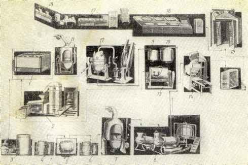 Схема производства зефира