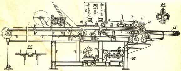 АЗС-1 для завертки зефира